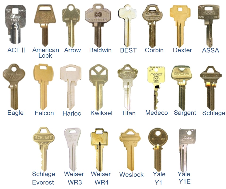 What Is Keyway And Keyways Types Phoenix Locksmith 24